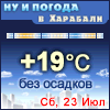 Ну и погода в Харабали - Поминутный прогноз погоды